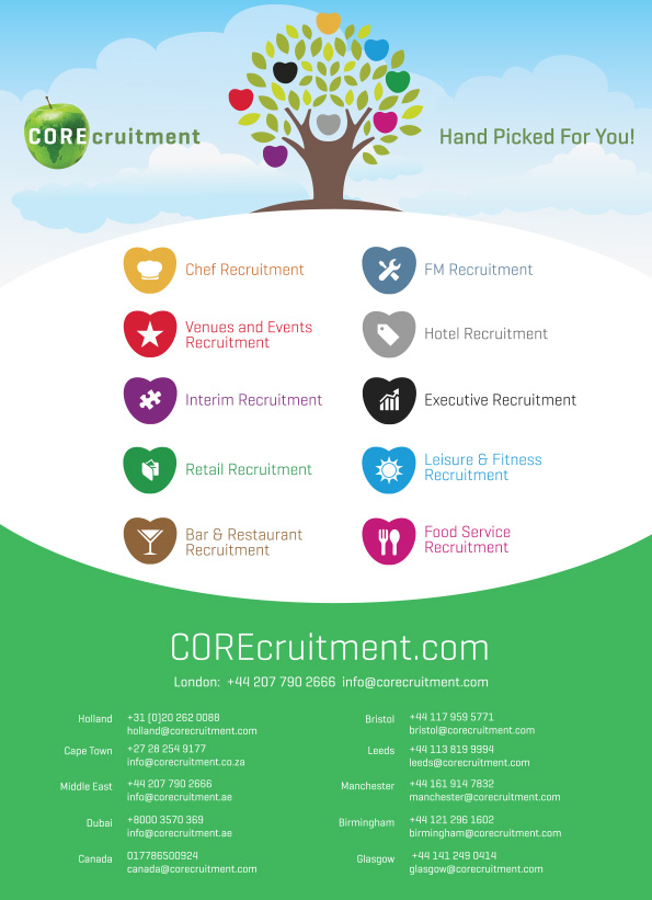 COREcruitment Magazine Ad